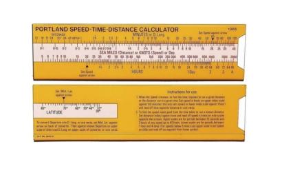 Speed-Time-Distance kalkulaato